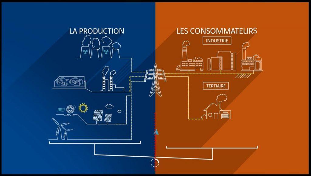 L'effacement, une solution agile face au risque de pénurie d'électricité