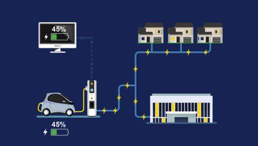 Stocker de l'énergie grâce au véhicule électrique